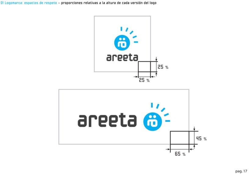 IV Areeta + diseño web 4