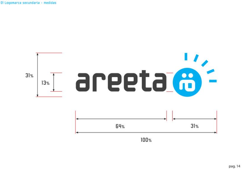IV Areeta + diseño web 2