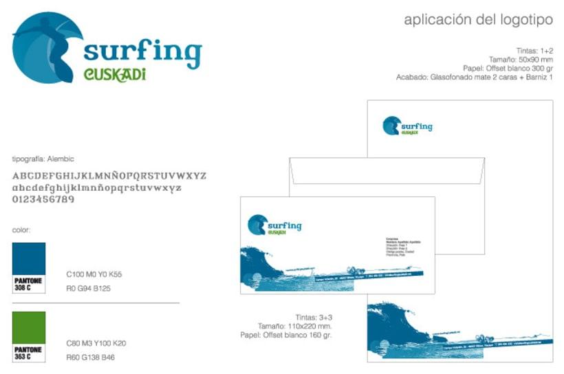 Surfing Euskadi 2