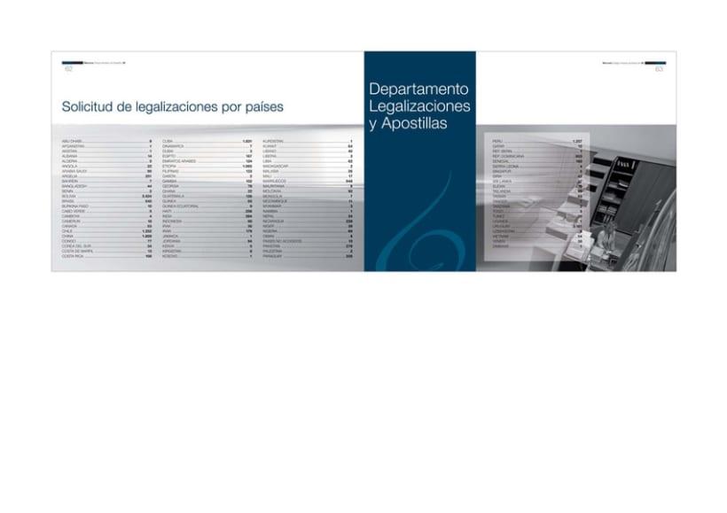 Col·legi de Notaris de Catalunya 7