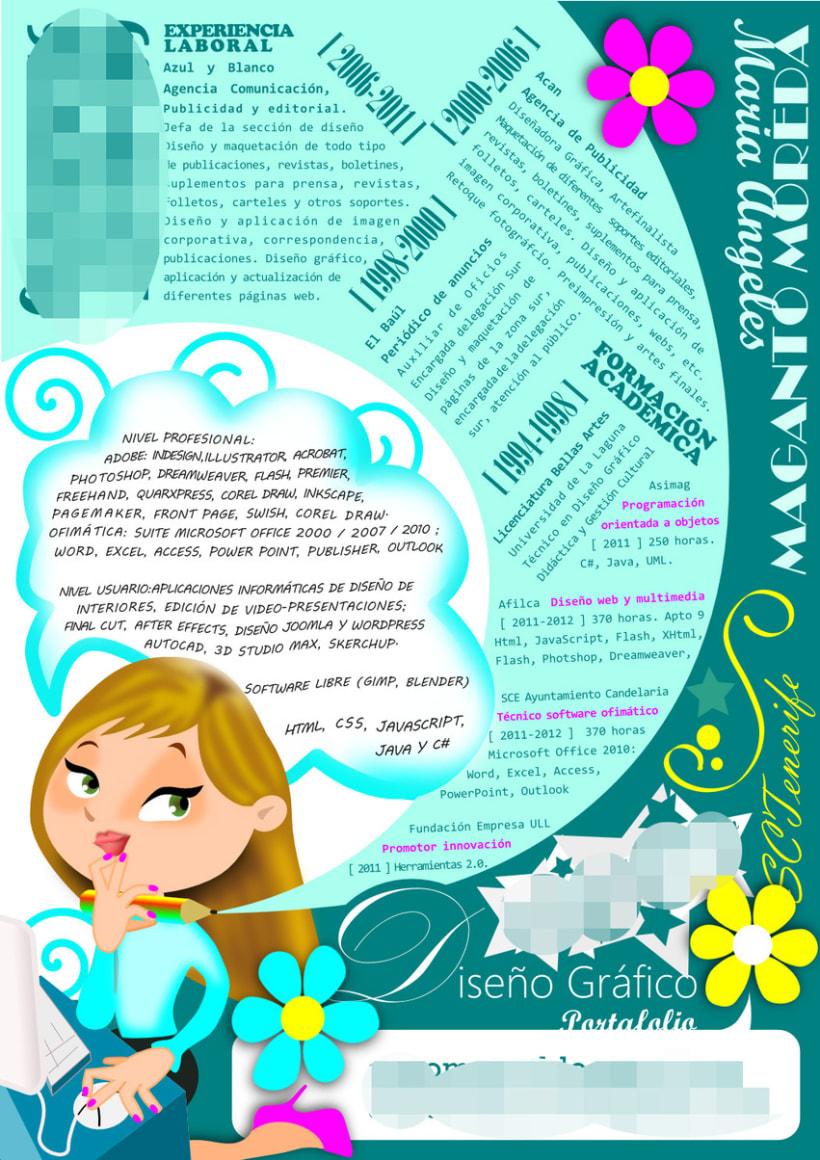 Curriculumus 11