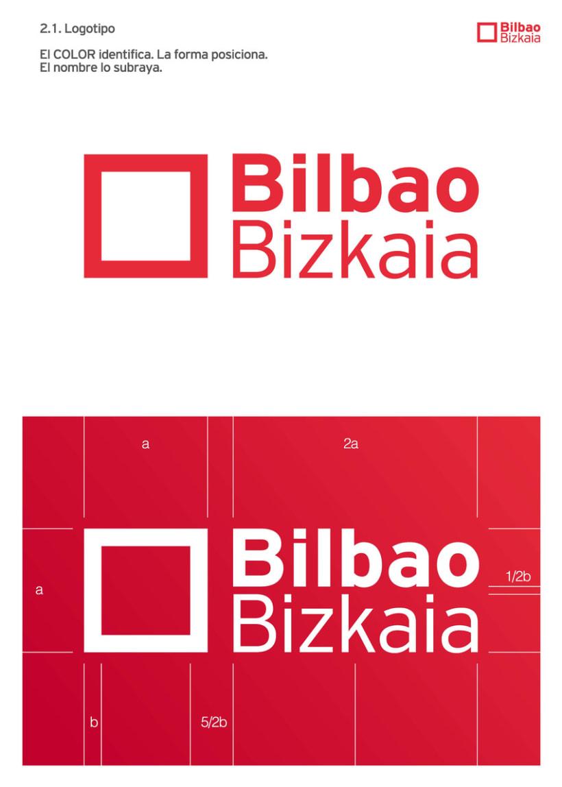 Bilbao Bizkaia Branding 7