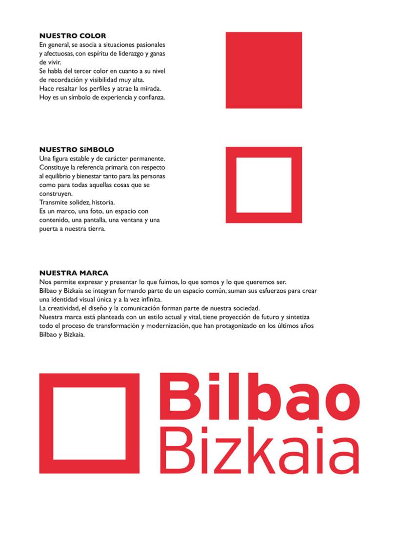 Bilbao Bizkaia Branding 4