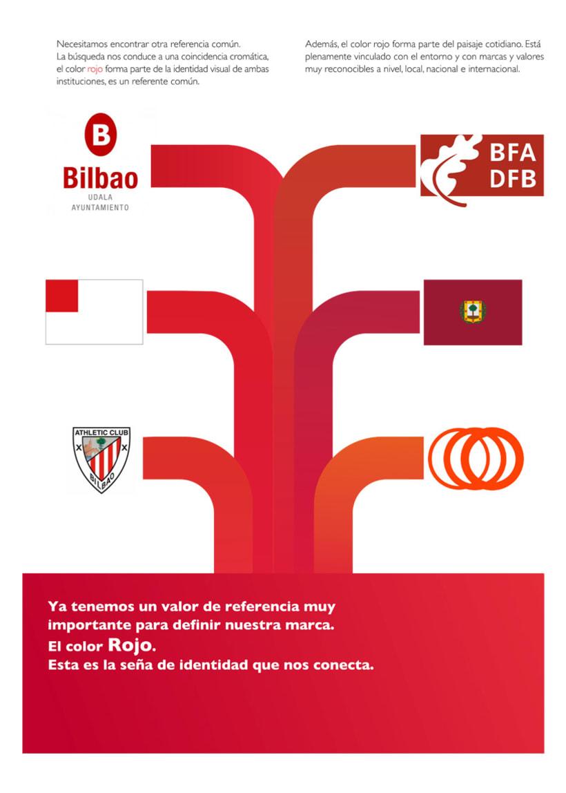 Bilbao Bizkaia Branding 2