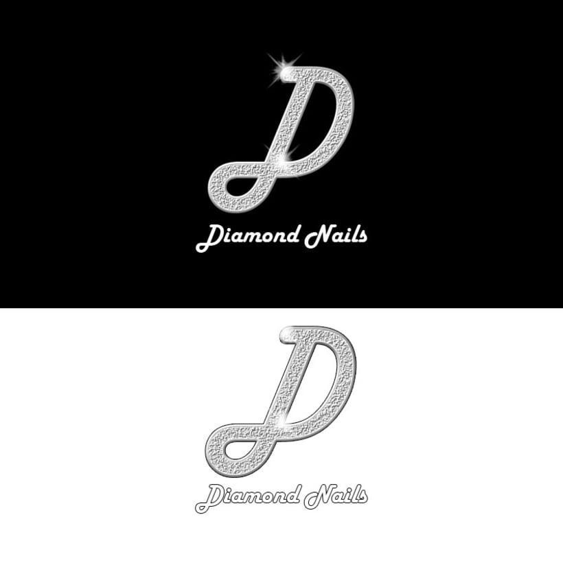 Branding 2012 7