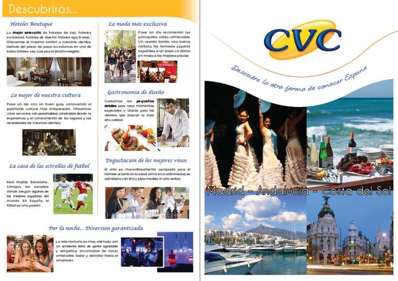 Perfiles de viaje para España Aqui y CVC 15