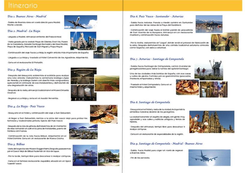 Perfiles de viaje para España Aqui y CVC 21