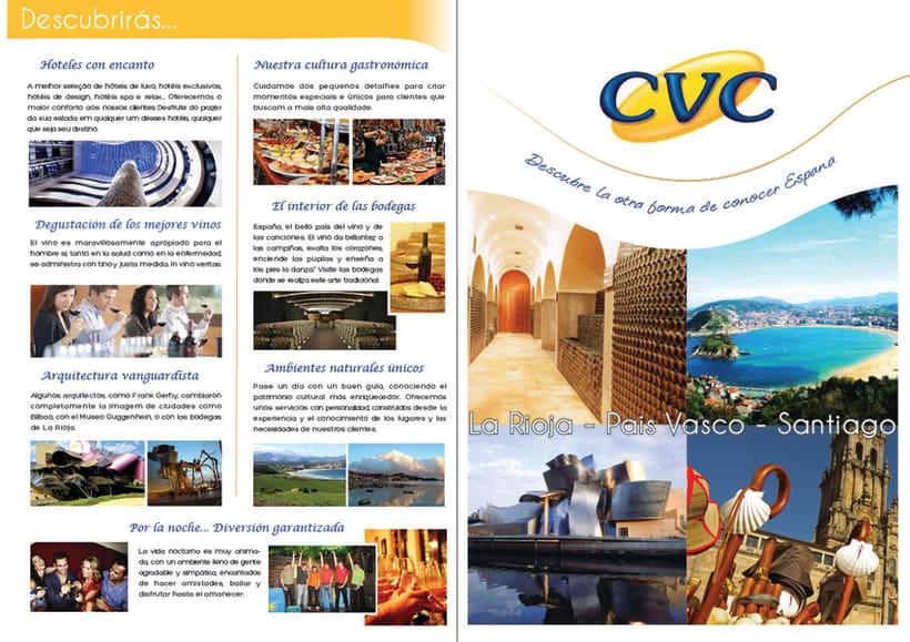 Perfiles de viaje para España Aqui y CVC 19