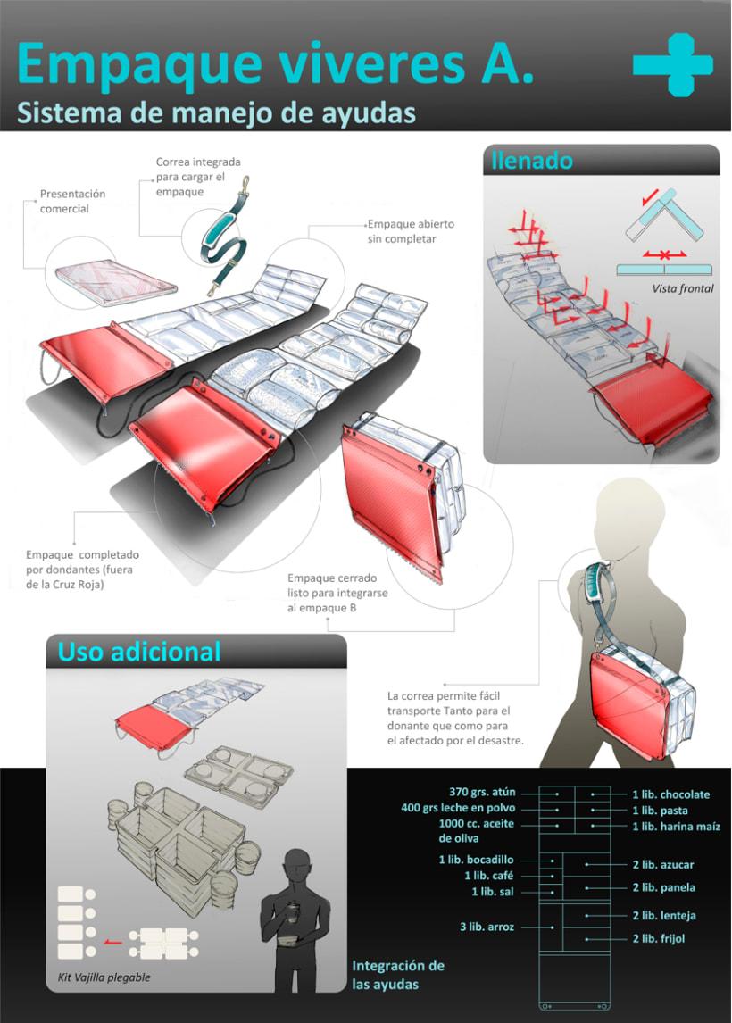 Sistema empaques para Cruz Roja 6