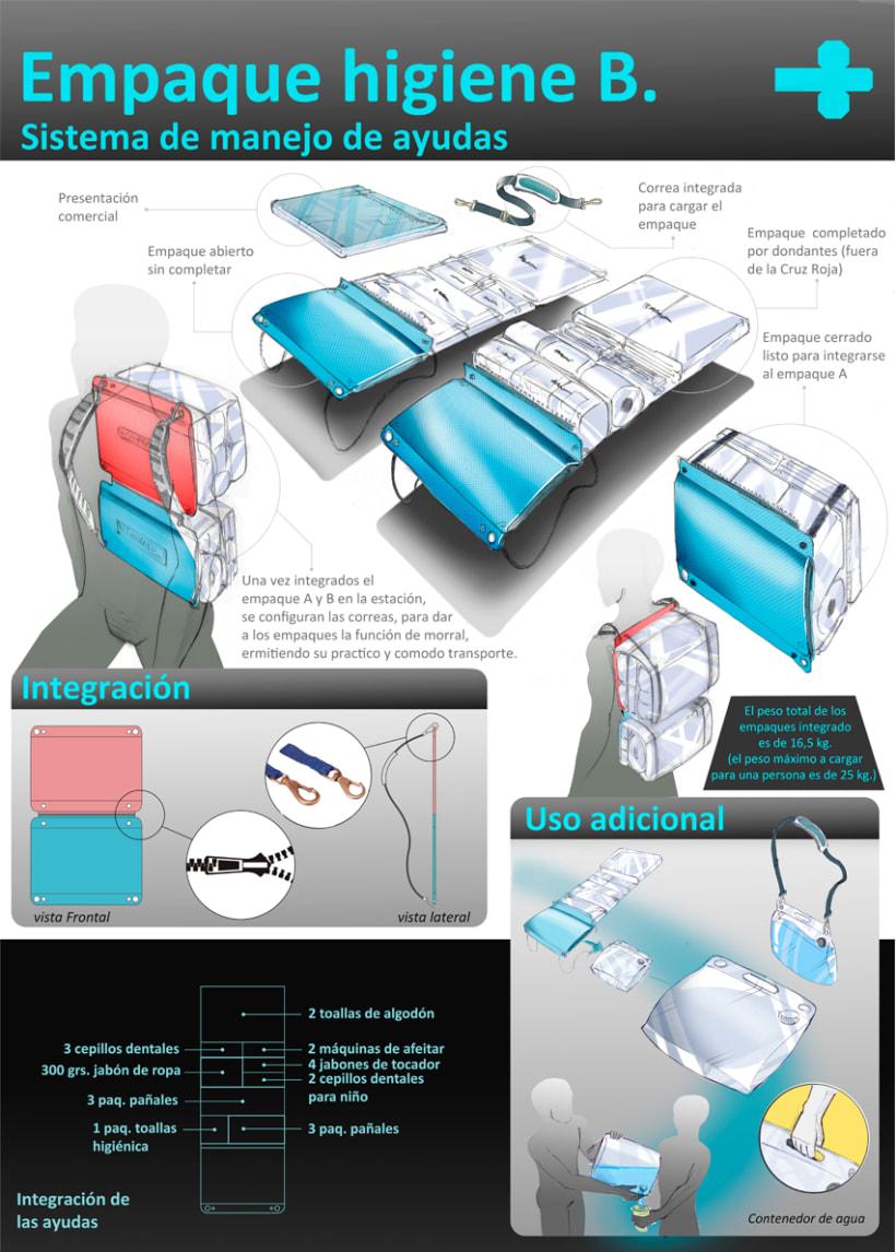 Sistema empaques para Cruz Roja 7