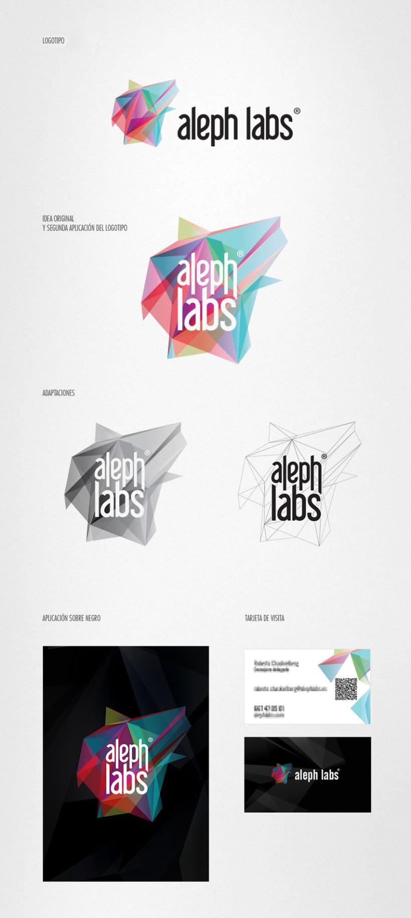Branding Aleph Labs 1