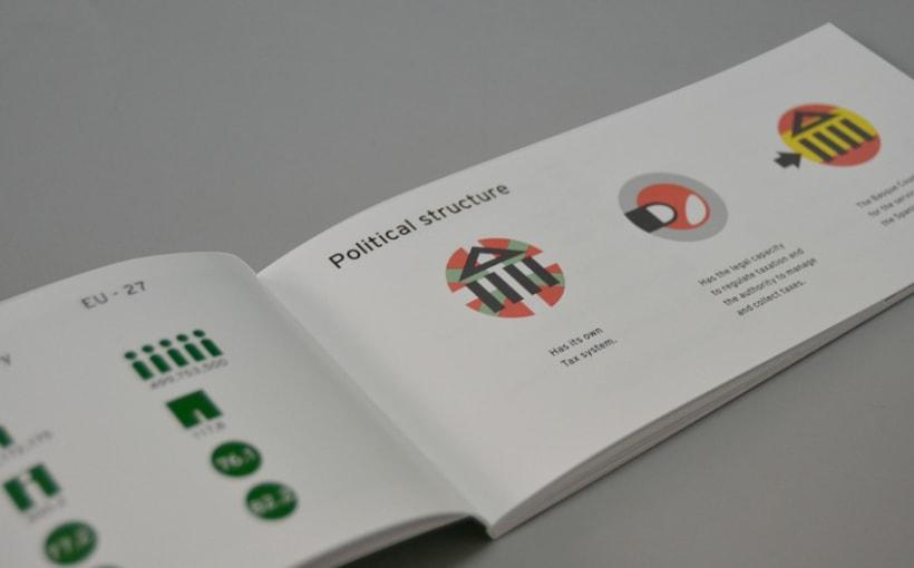 Catálogo Euskadi 4