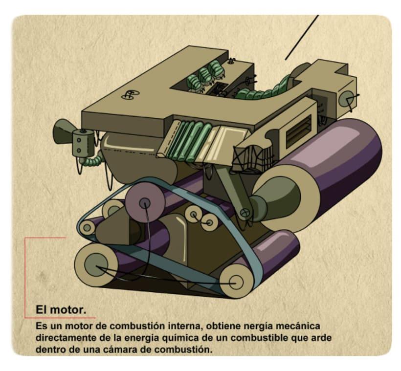 Los inventos del profesor Manuel 3
