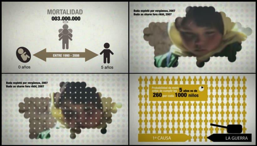 Tasa de mortalidad menores 5 años 3