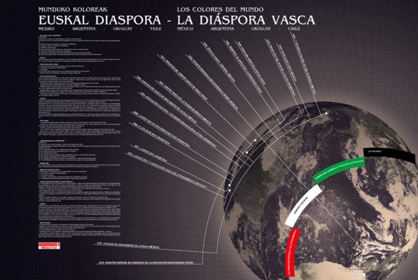 La Diáspora Vasca 5