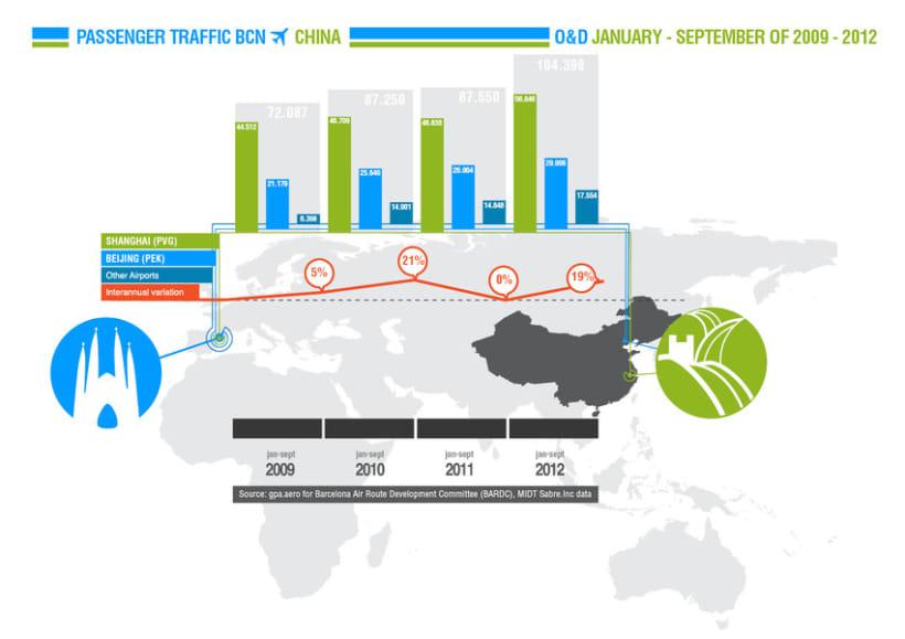 infographics GPA 1