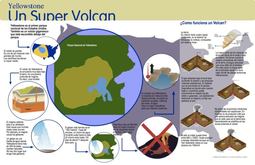 infografía 5