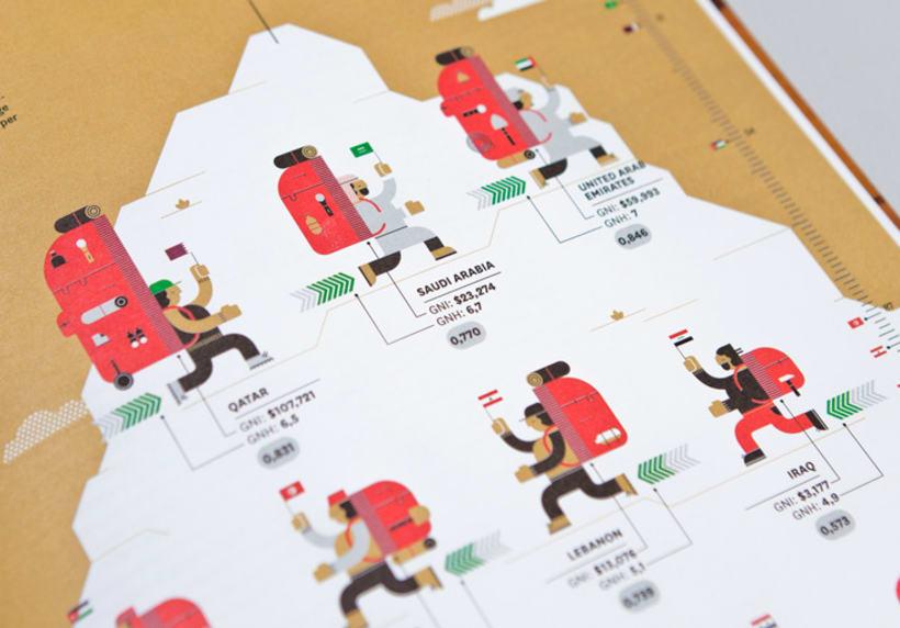 Ilustraciones e Infografías  13