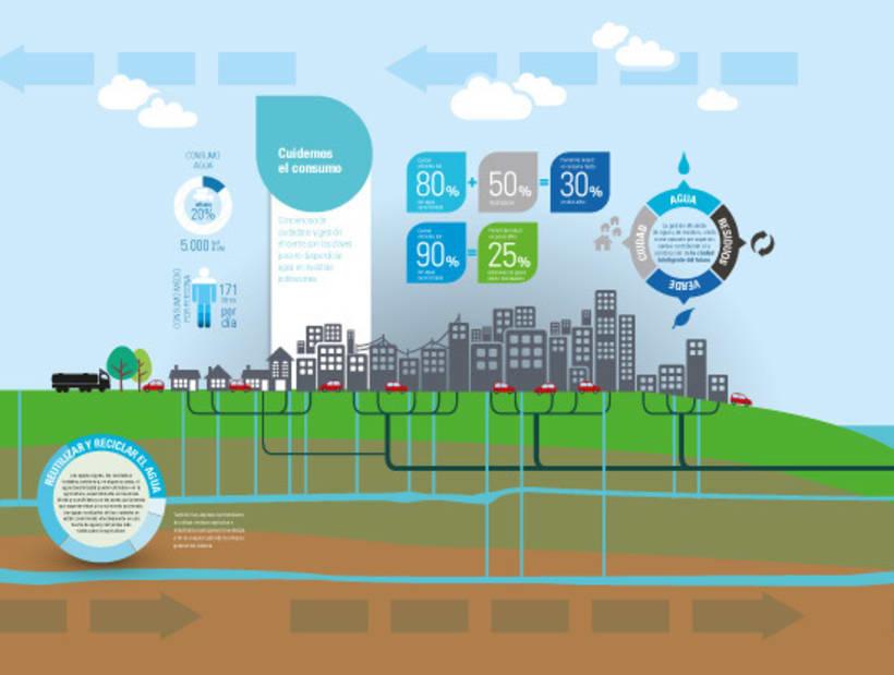 Mural del ciclo del agua 4