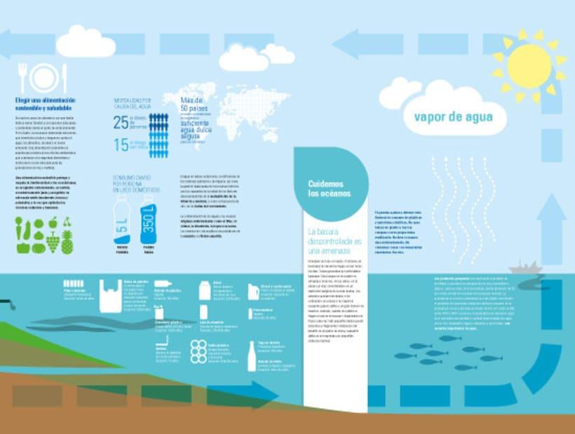 Mural del ciclo del agua 2