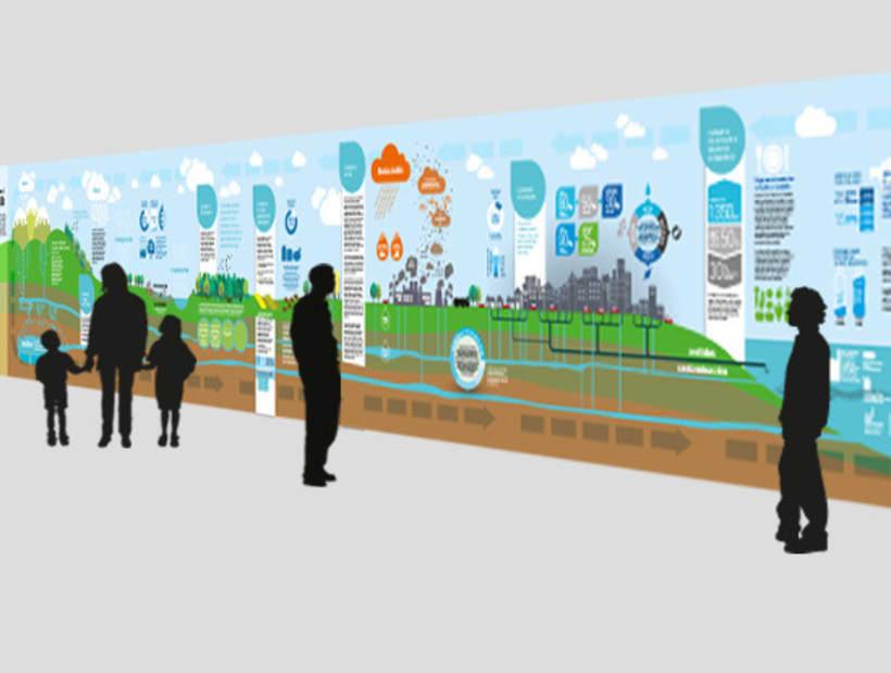 Mural del ciclo del agua 1