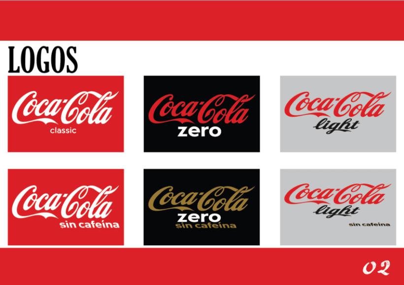 Packaging Coca-Cola 3