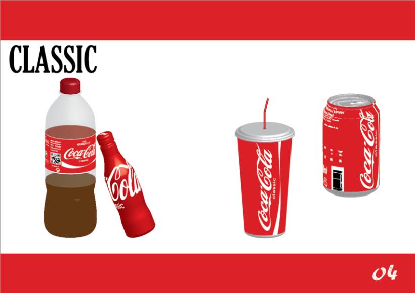 Packaging Coca-Cola 5