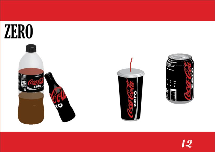 Packaging Coca-Cola 13