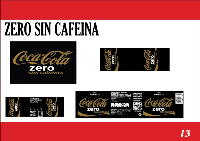 Packaging Coca-Cola 14
