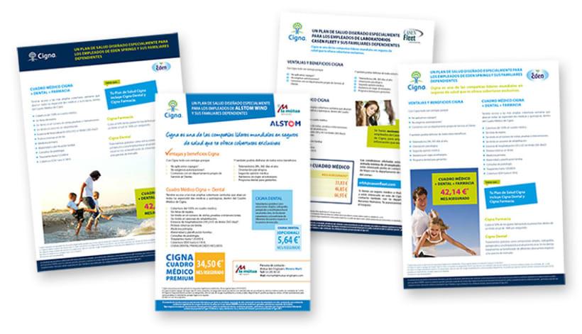 Gráfico y web para Cigna Health Insurance 24