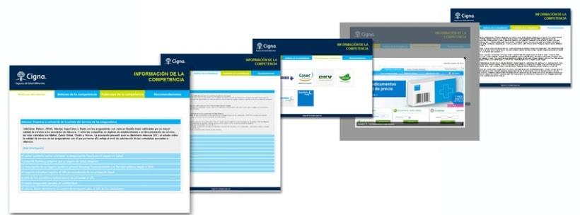 Gráfico y web para Cigna Health Insurance 4