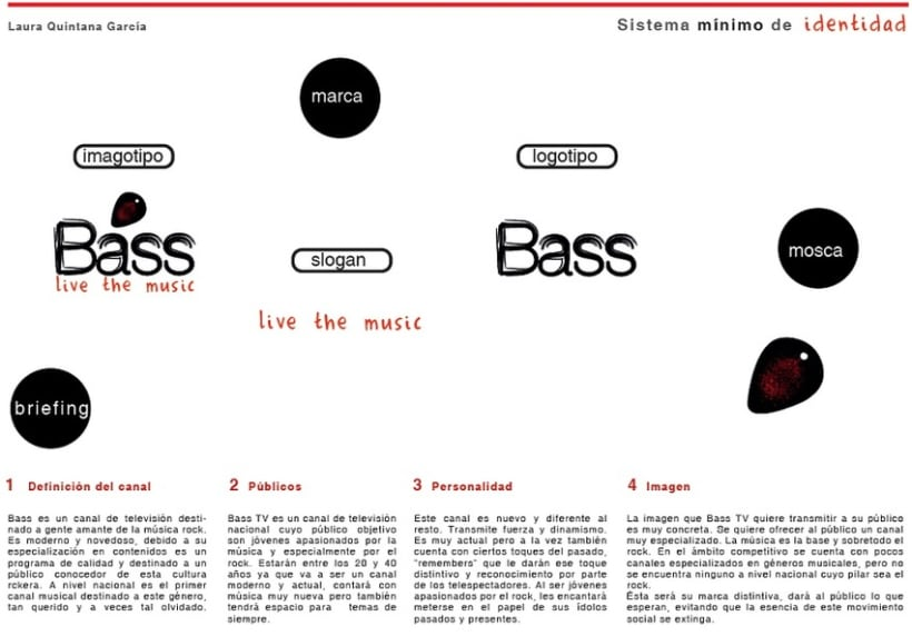 Identidad Corporativa Bass TV 2