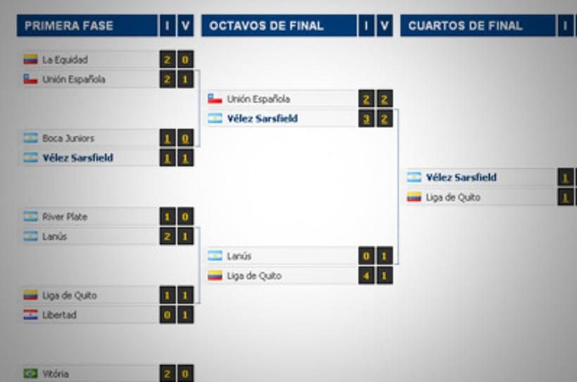 Sitio Web Oficial Vélez Sarsfield 35