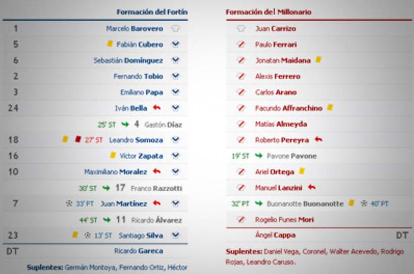 Sitio Web Oficial Vélez Sarsfield 30