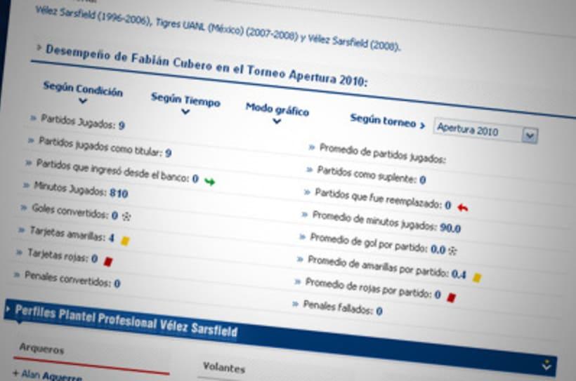 Sitio Web Oficial Vélez Sarsfield 19