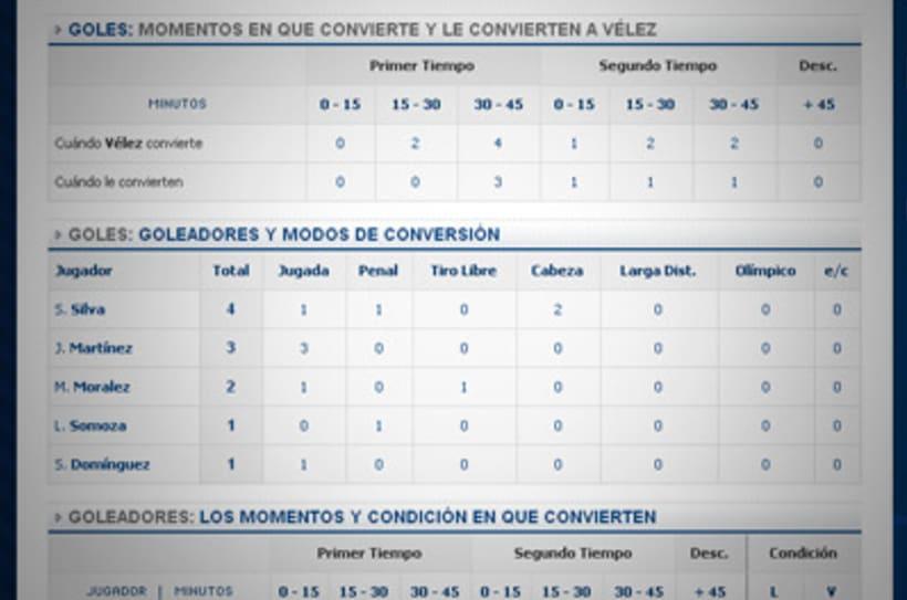 Sitio Web Oficial Vélez Sarsfield 15
