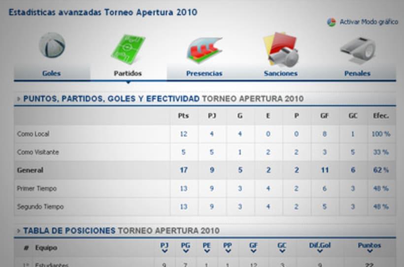 Sitio Web Oficial Vélez Sarsfield 14