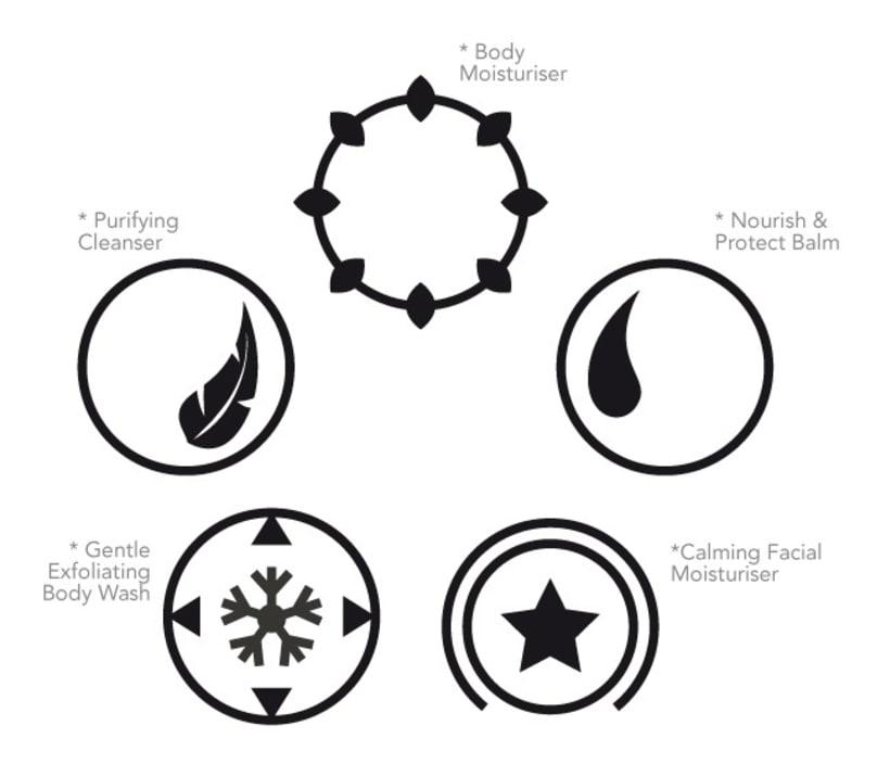Identidad corporativa y símbolos iconográficos 4