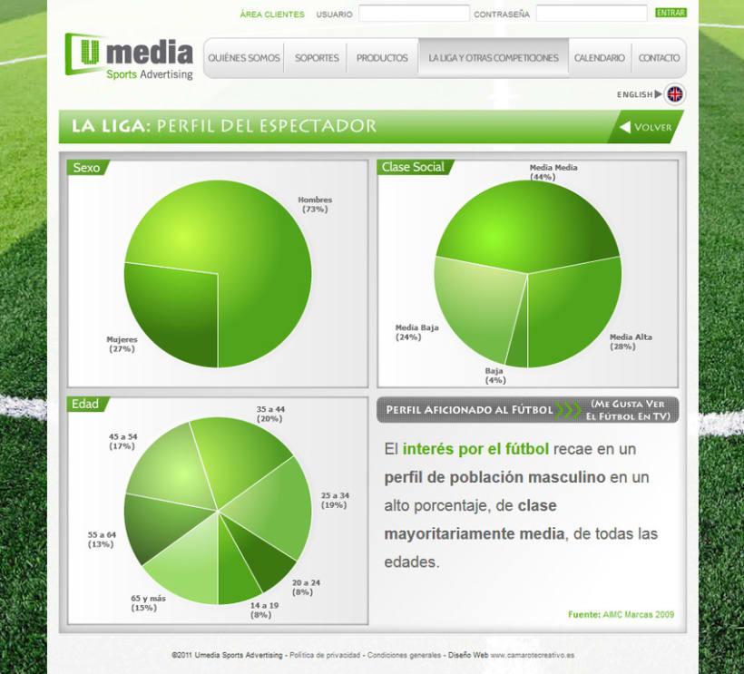 Web de Umedia 12