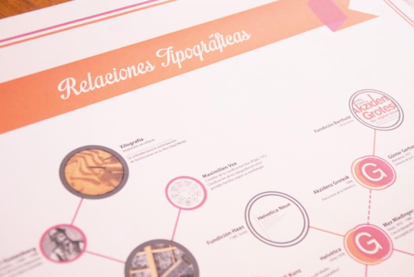 Relaciones tipográficas 2