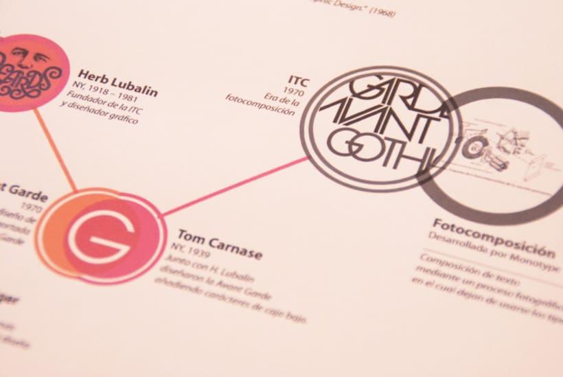 Relaciones tipográficas 7