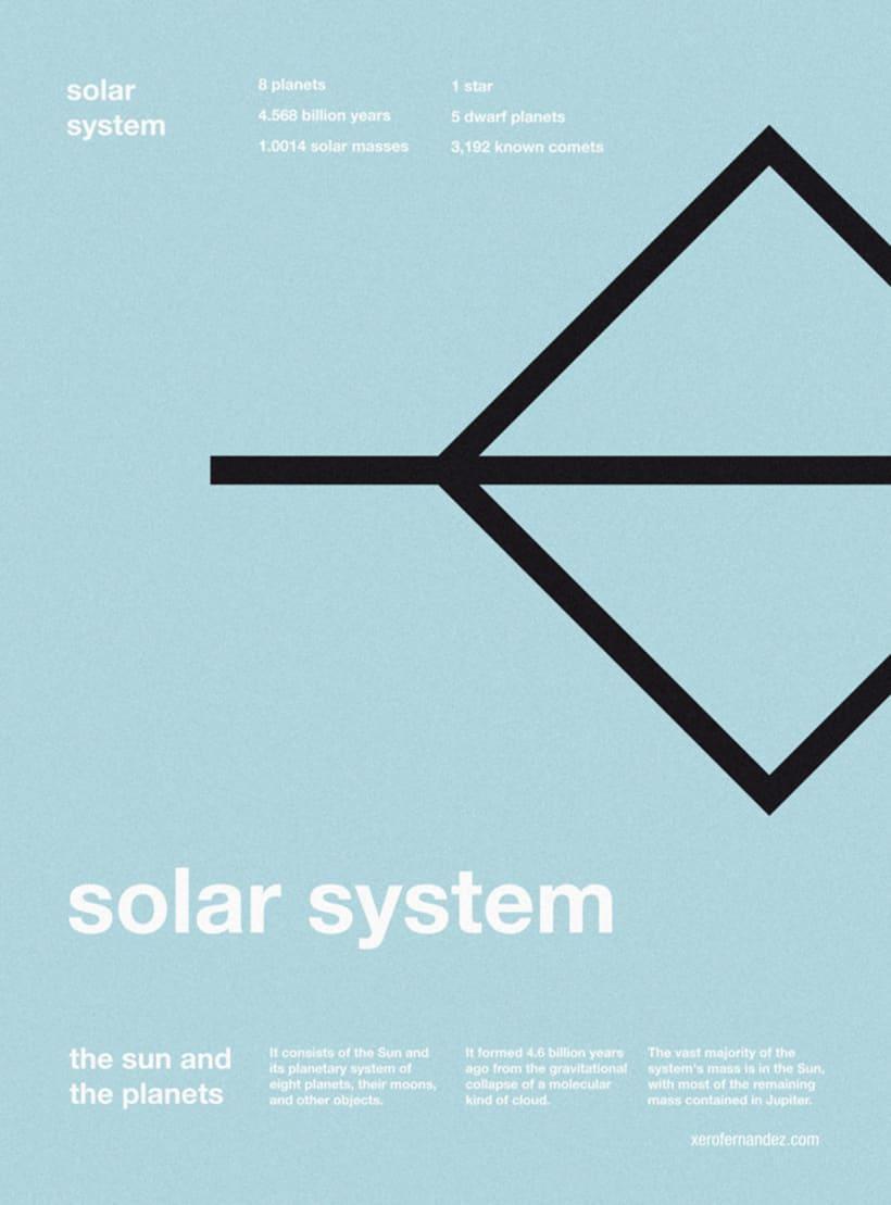 Sistema Solar Identidad Corporativa 11