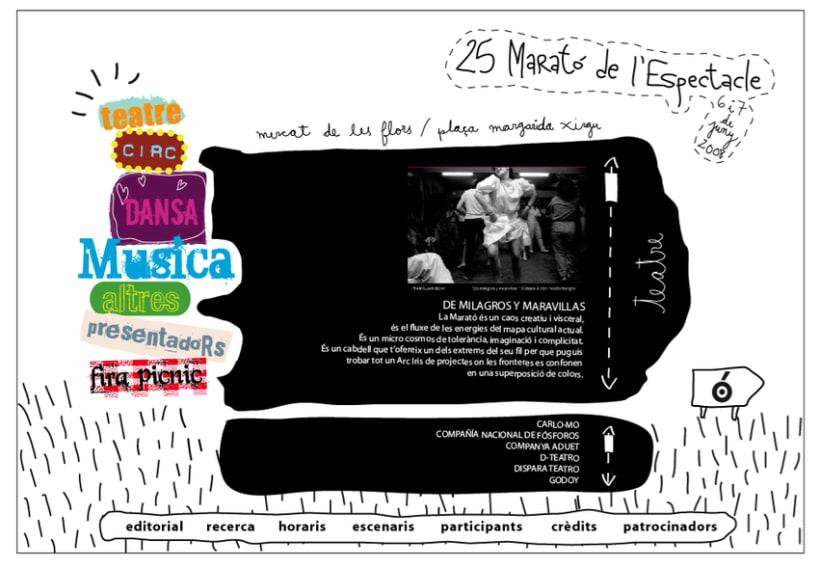 25 Marató de l'Espectacle 2