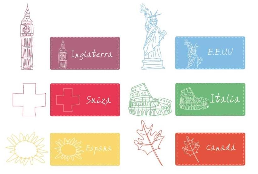 Itea idiomas website 4