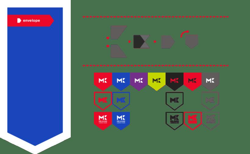 Mr. Kuns: Branding 18