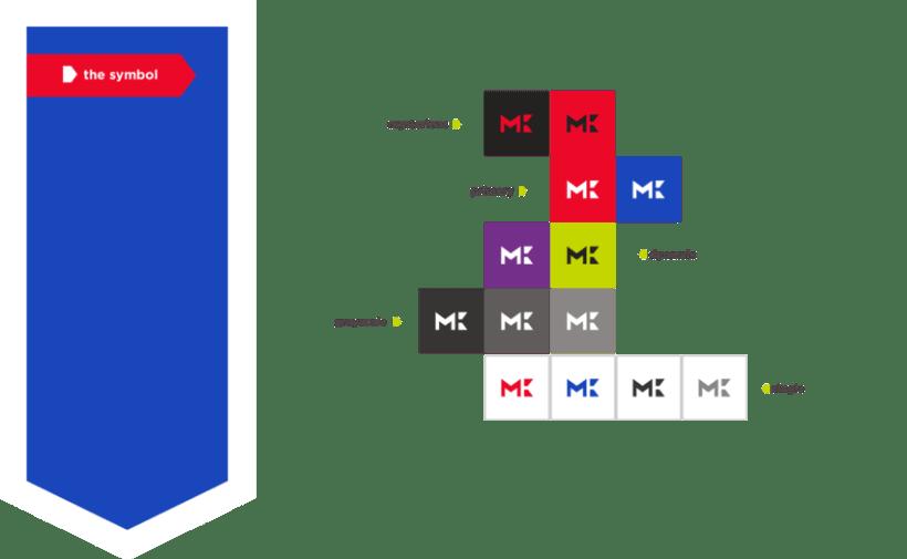 Mr. Kuns: Branding 17