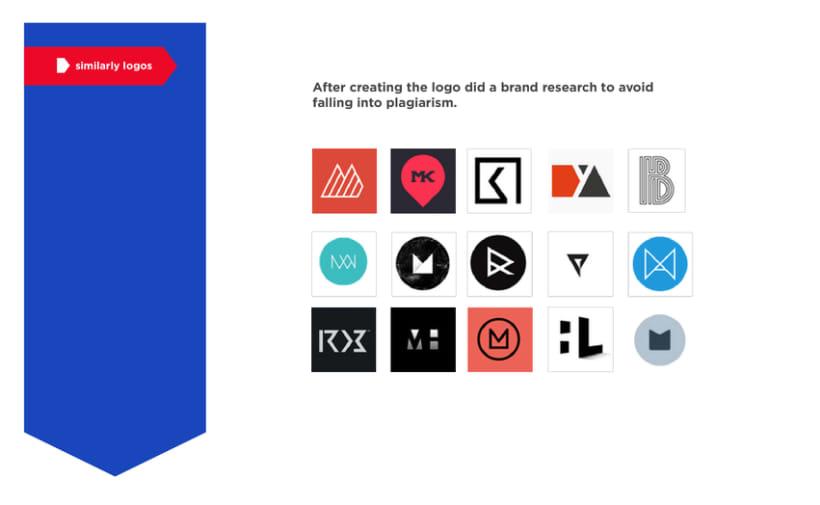Mr. Kuns: Branding 10