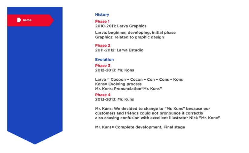 Mr. Kuns: Branding 5