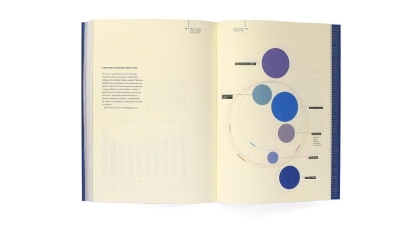 Fedrigoni annual report - 125th anniversary 10