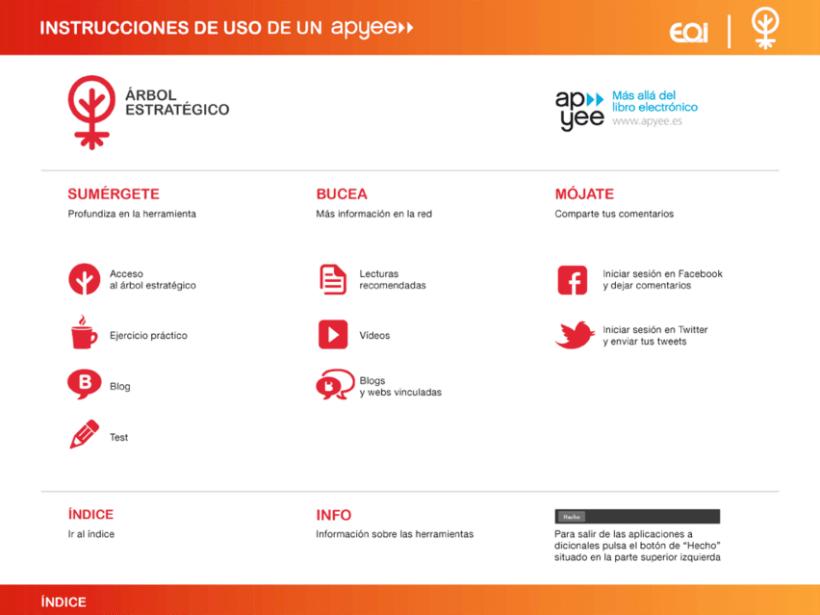 App Árbol Estratégico EOI 3